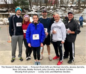 Turkey Trot 2018 Research Results Participants